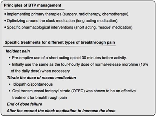 Figure 5_management BTp