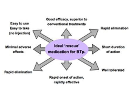 Figure4_ideal_rescue_medBTp