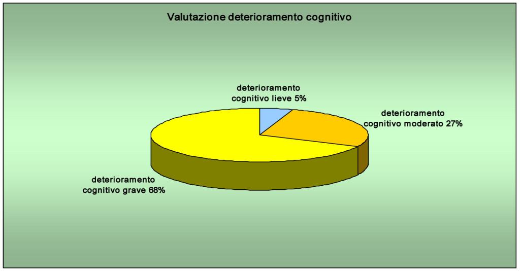grafico 1 art 2