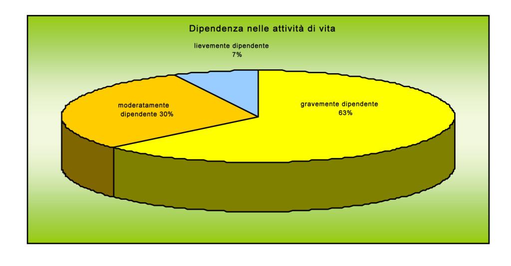 grafico 2 art 2