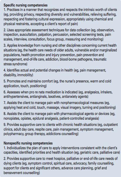 Table 1 - Nursing Pain Competencies