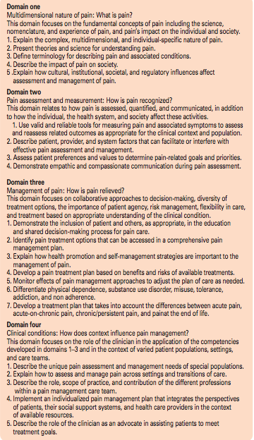 Table 3 - Pain management domains and core competencies